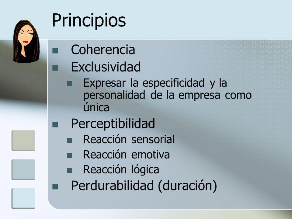 Principios Coherencia Exclusividad Perceptibilidad