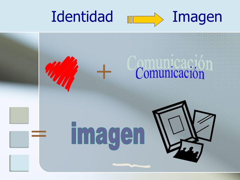 Identidad Imagen + Comunicación = imagen