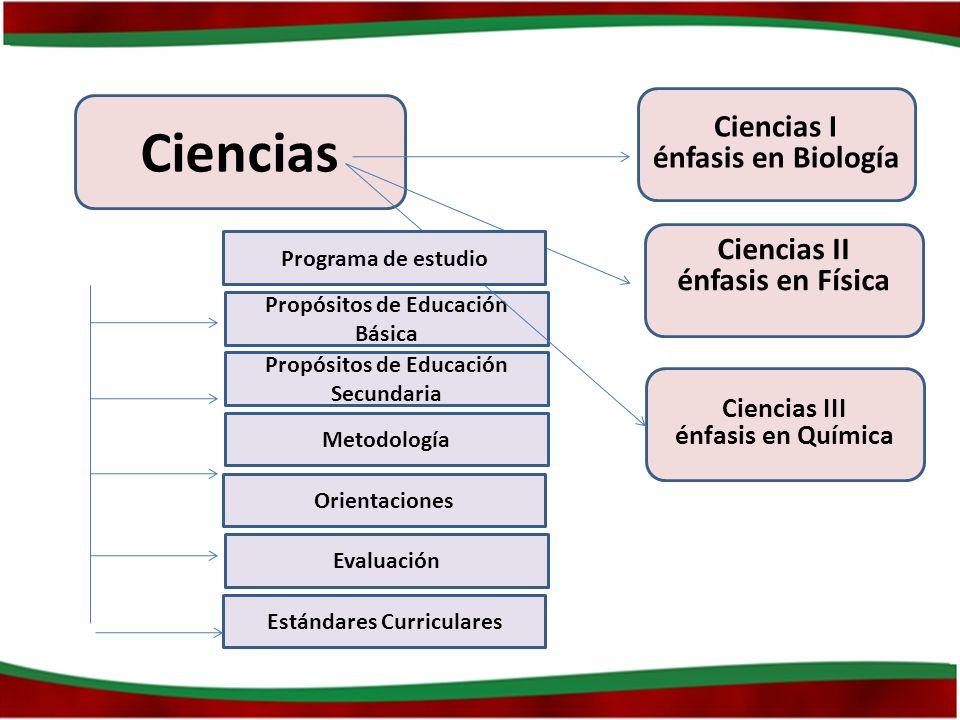 Ciencias Ciencias I énfasis en Biología Ciencias II énfasis en Física