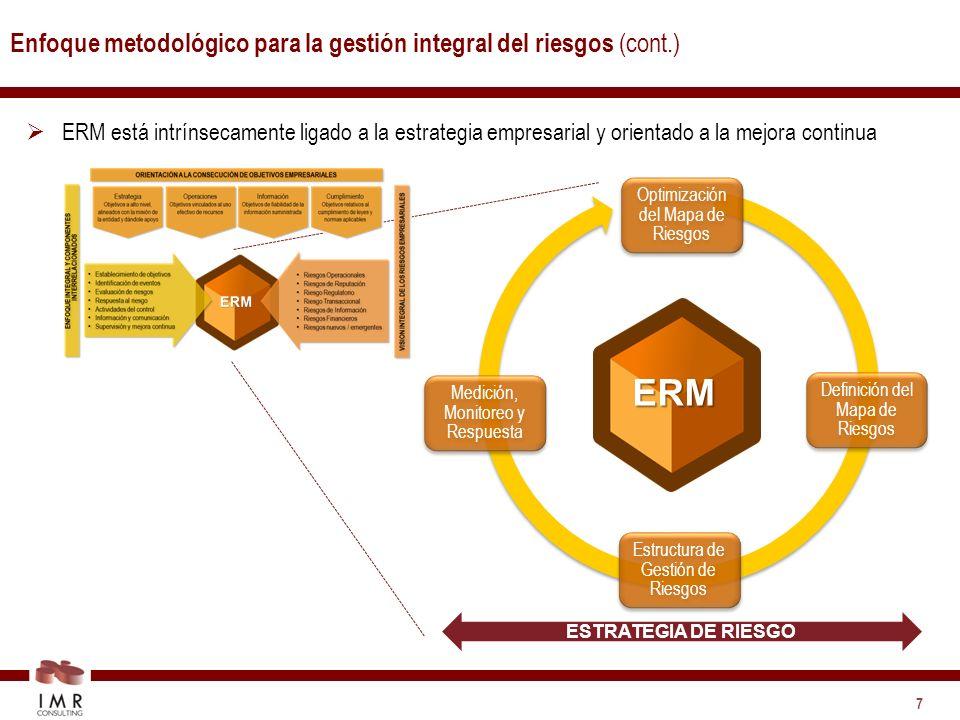 Enfoque metodológico para la gestión integral del riesgos (cont.)