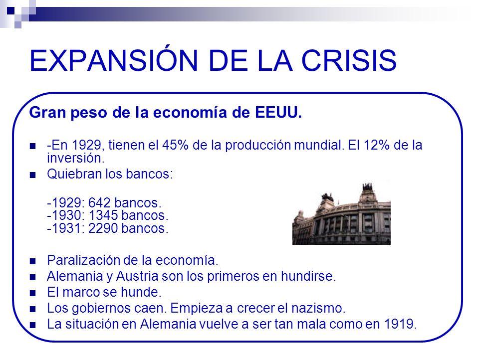 EXPANSIÓN DE LA CRISIS Gran peso de la economía de EEUU.