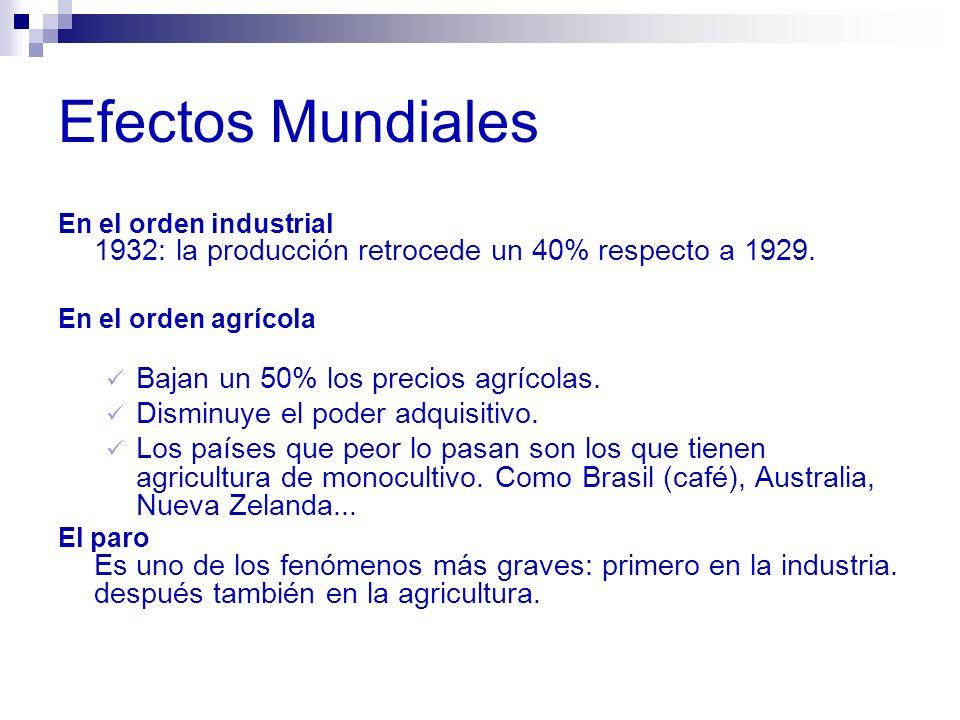 Efectos Mundiales Bajan un 50% los precios agrícolas.