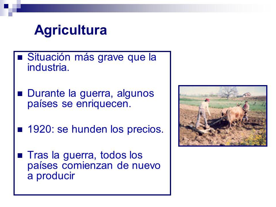 Agricultura Situación más grave que la industria.