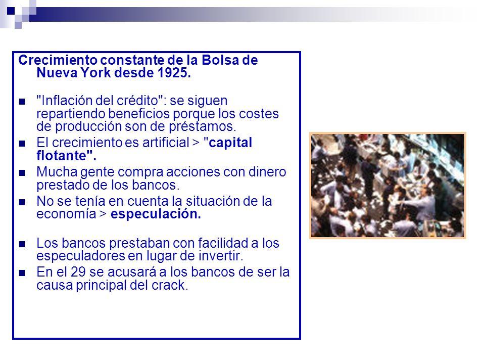 Crecimiento constante de la Bolsa de Nueva York desde 1925.