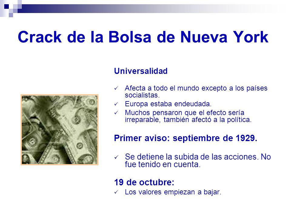 Crack de la Bolsa de Nueva York