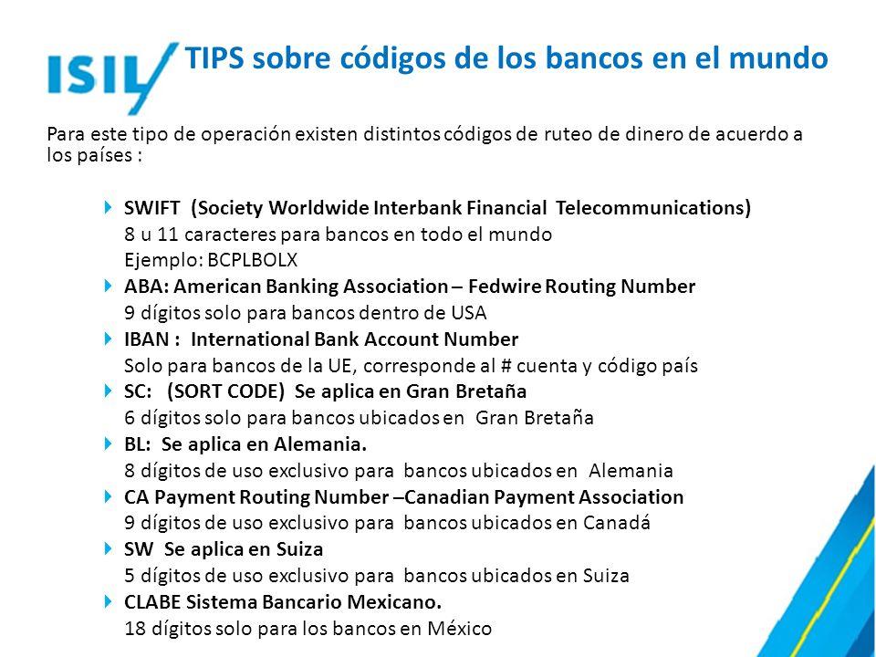 TIPS sobre códigos de los bancos en el mundo