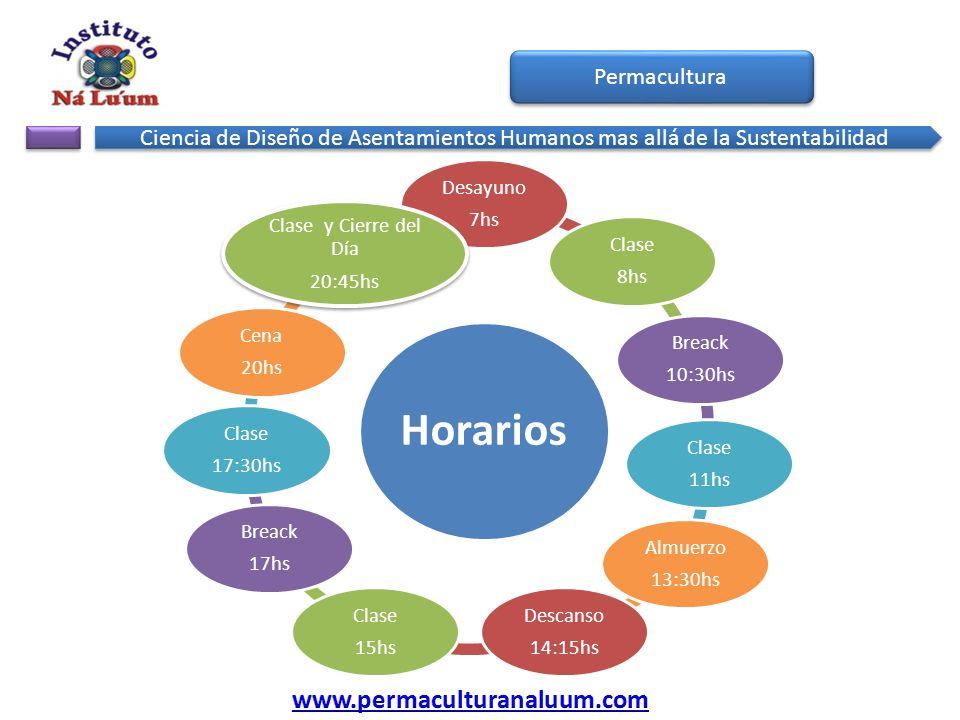 Horarios www.permaculturanaluum.com Permacultura