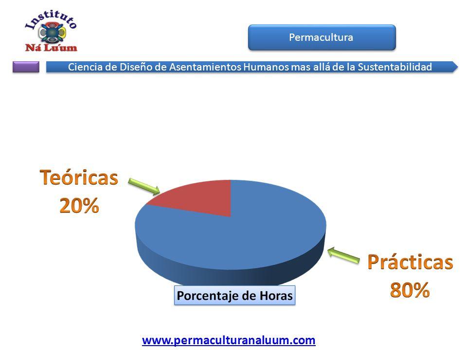 Teóricas 20% Prácticas 80% www.permaculturanaluum.com Permacultura