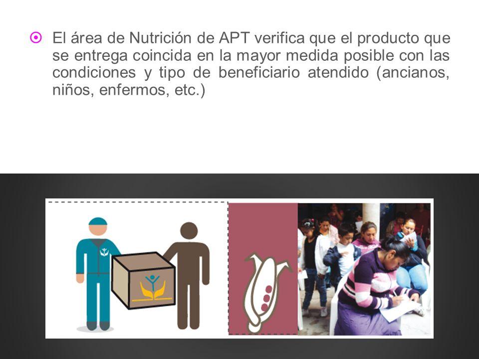 El área de Nutrición de APT verifica que el producto que se entrega coincida en la mayor medida posible con las condiciones y tipo de beneficiario atendido (ancianos, niños, enfermos, etc.)