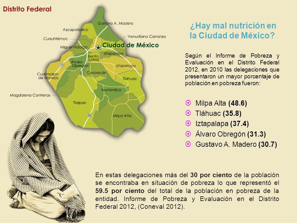 ¿Hay mal nutrición en la Ciudad de México