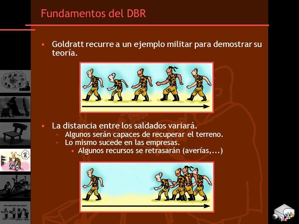 Fundamentos del DBR Goldratt recurre a un ejemplo militar para demostrar su teoría. La distancia entre los saldados variará.
