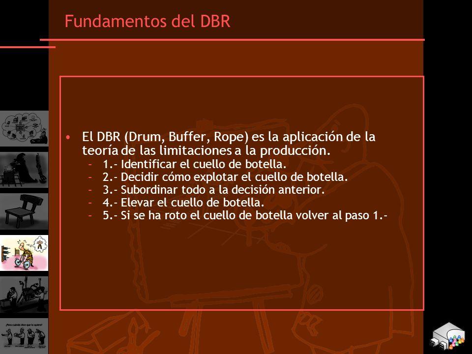 Fundamentos del DBR El DBR (Drum, Buffer, Rope) es la aplicación de la teoría de las limitaciones a la producción.