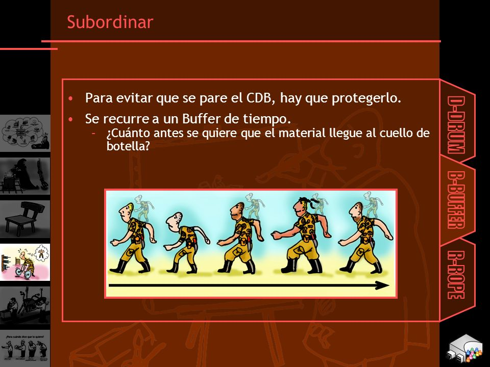 D-DRUM B-BUFFER R-ROPE Subordinar