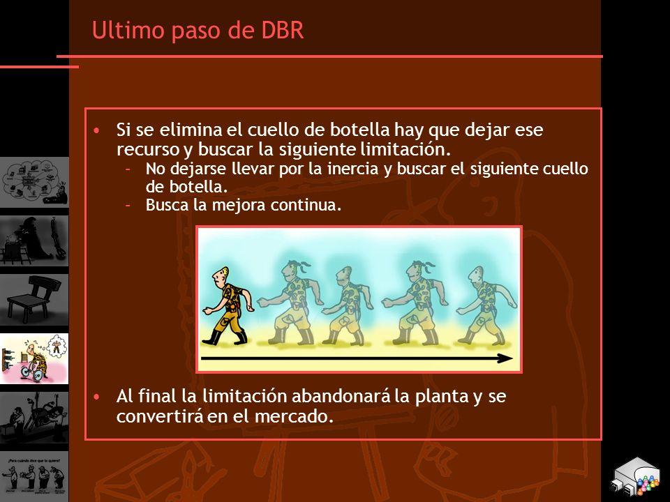Ultimo paso de DBR Si se elimina el cuello de botella hay que dejar ese recurso y buscar la siguiente limitación.