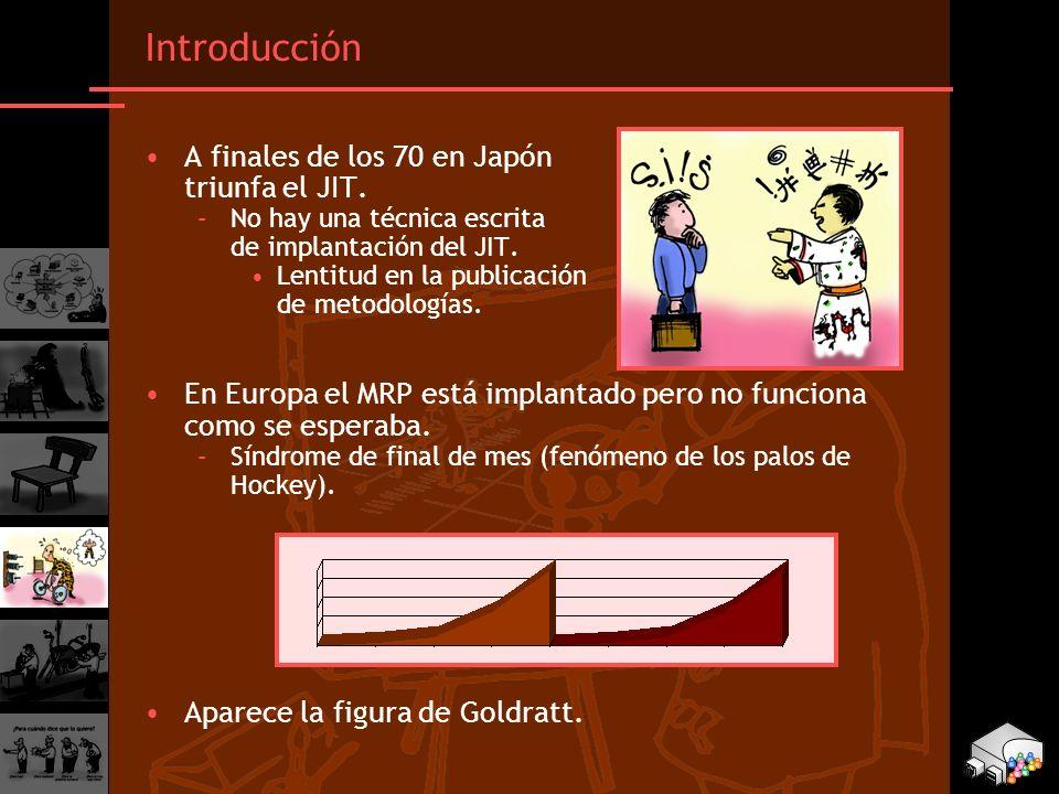 Introducción A finales de los 70 en Japón triunfa el JIT.