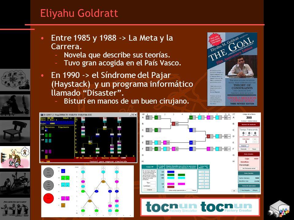 Eliyahu Goldratt Entre 1985 y 1988 -> La Meta y la Carrera.