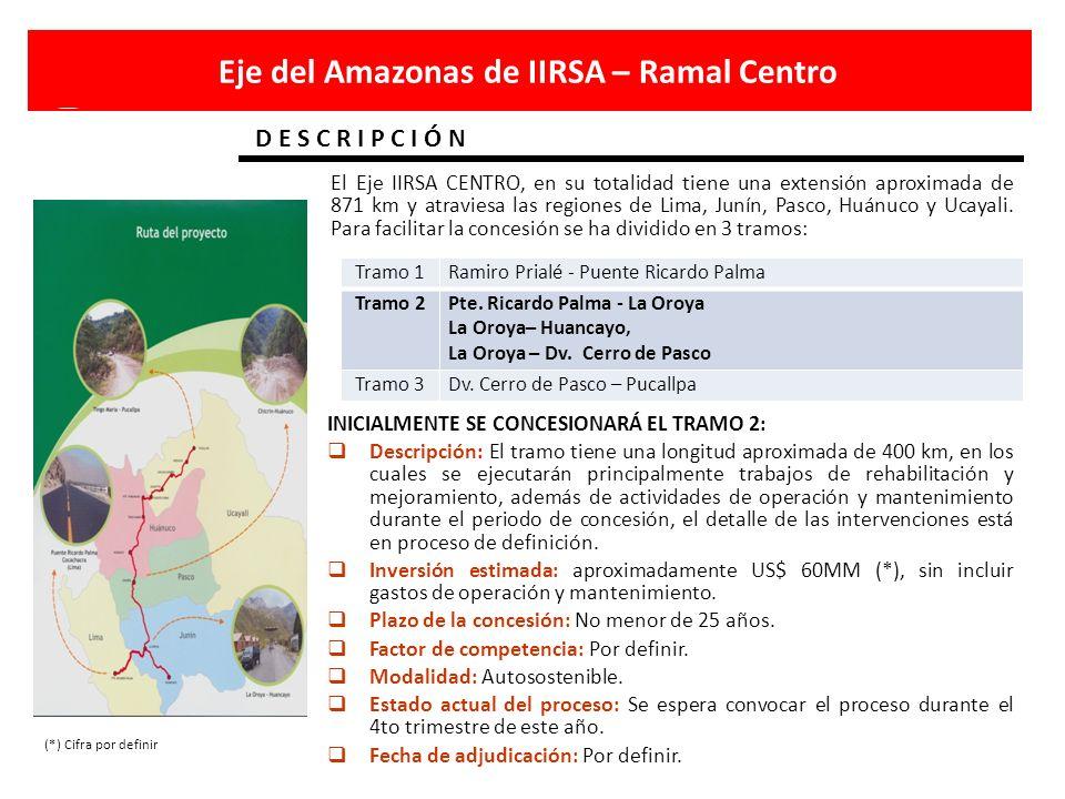 Eje del Amazonas de IIRSA – Ramal Centro
