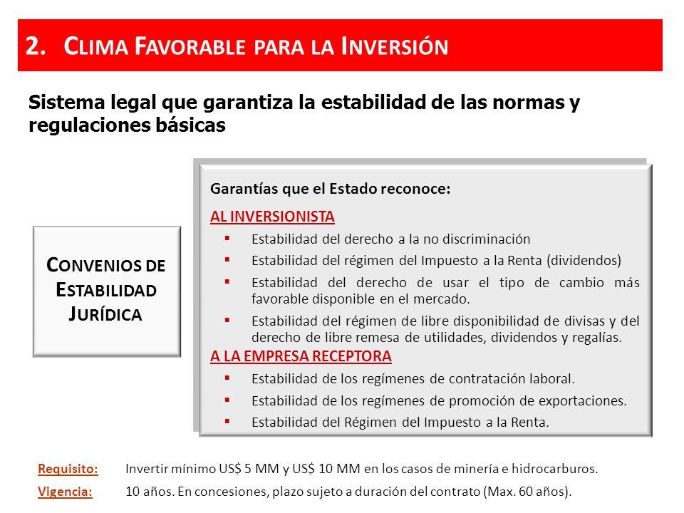 Convenios de Estabilidad Jurídica