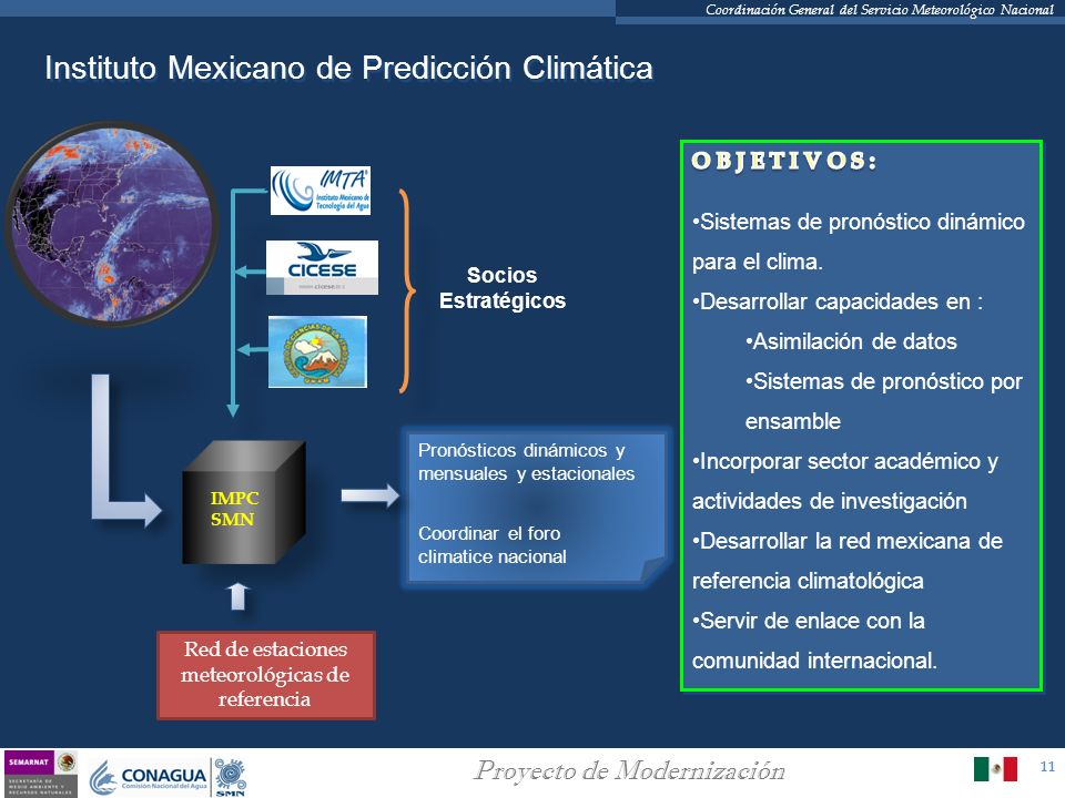 Instituto Mexicano de Predicción Climática