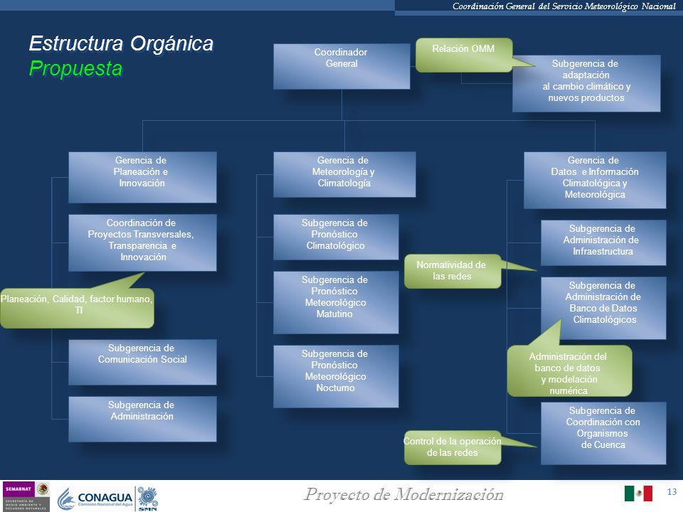 Estructura Orgánica Propuesta Proyecto de Modernización