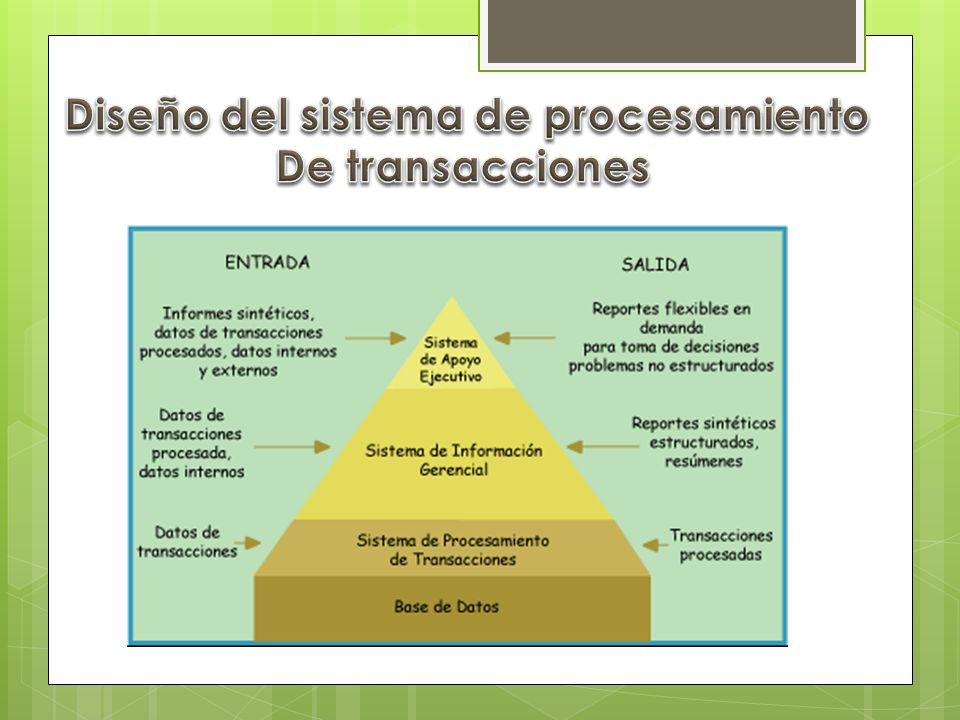 Diseño del sistema de procesamiento