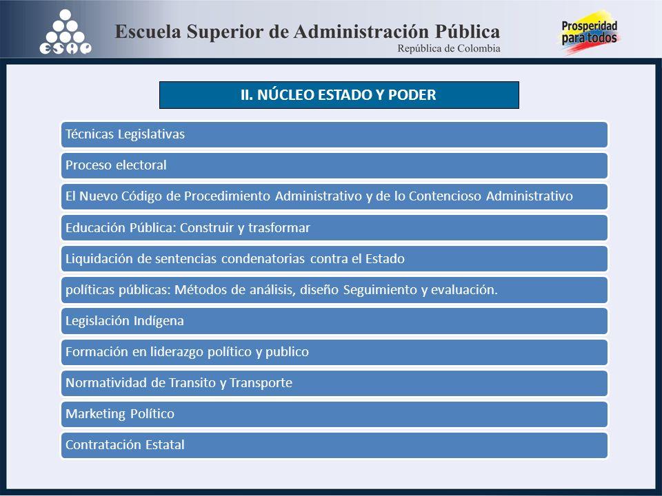 II. NÚCLEO ESTADO Y PODER