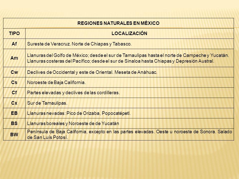 REGIONES NATURALES EN MÉXICO