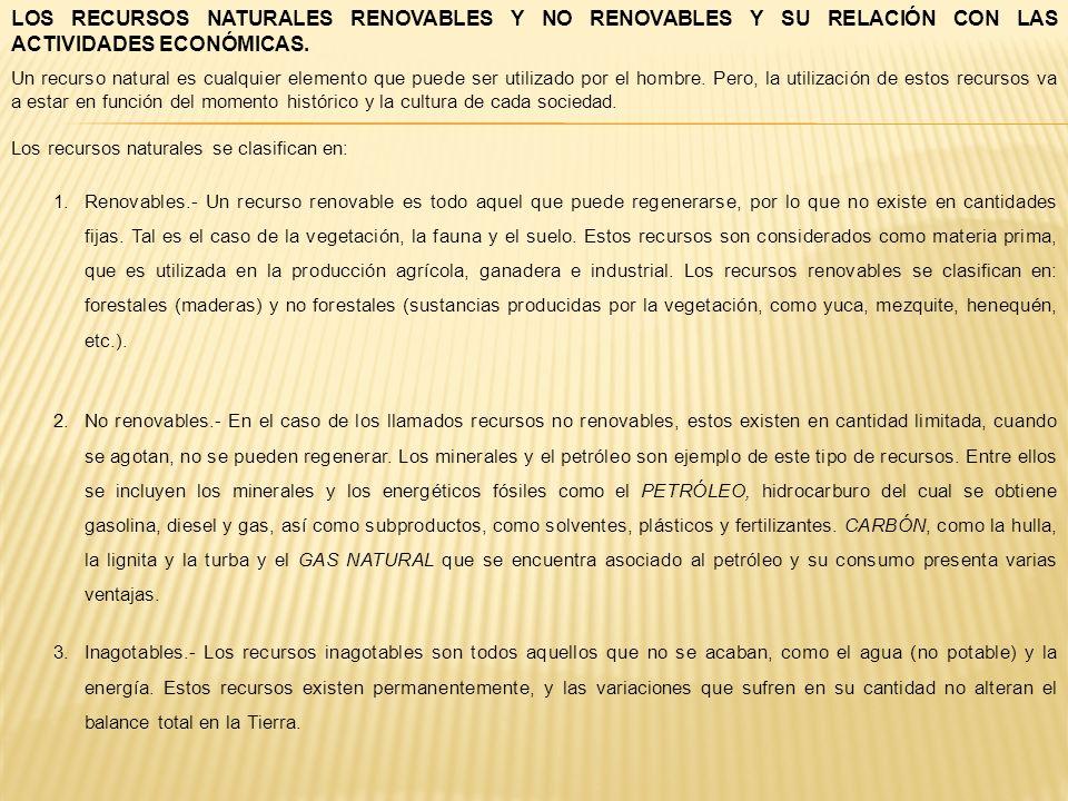 LOS RECURSOS NATURALES RENOVABLES Y NO RENOVABLES Y SU RELACIÓN CON LAS ACTIVIDADES ECONÓMICAS.