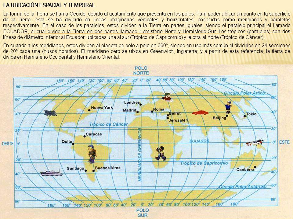 LA UBICACIÓN ESPACIAL Y TEMPORAL.