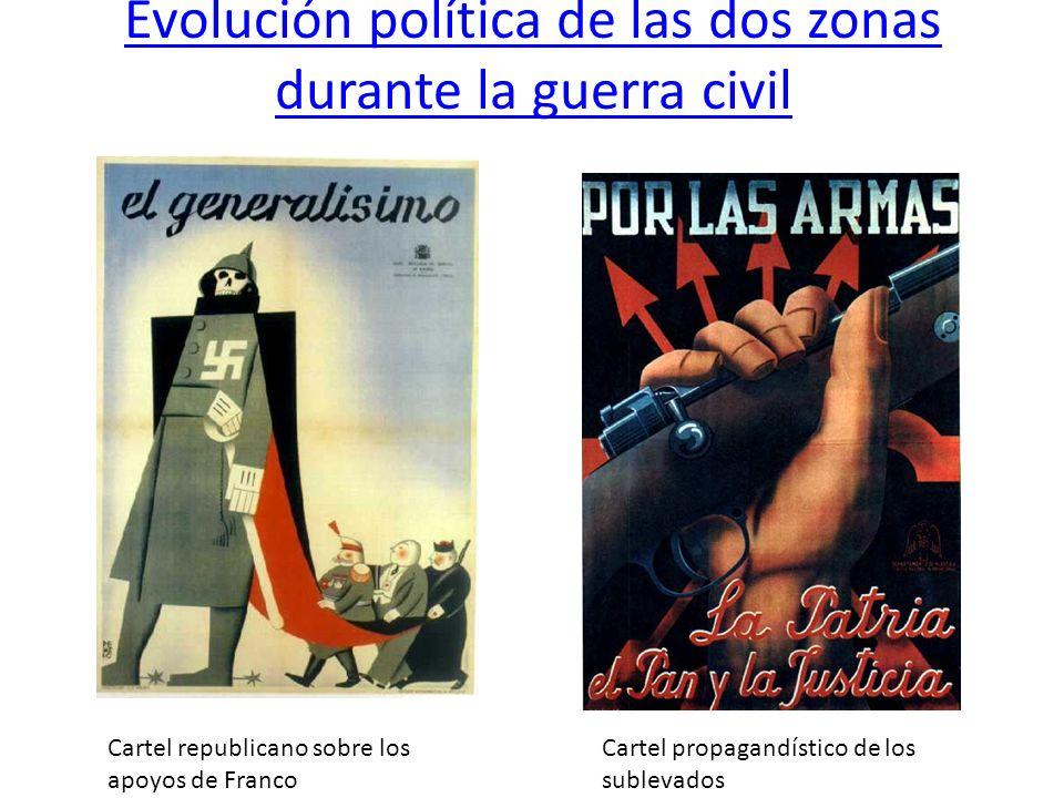 Evolución política de las dos zonas durante la guerra civil