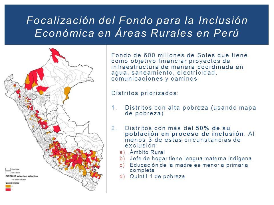Focalización del Fondo para la Inclusión Económica en Áreas Rurales en Perú