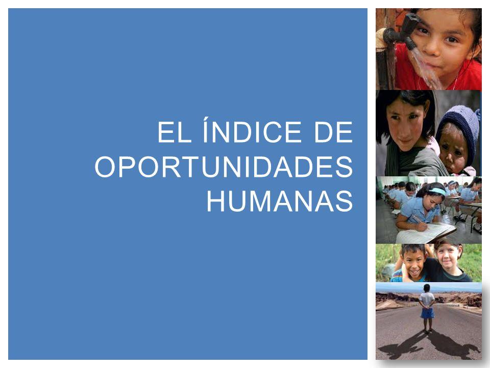 El índice de oportunidades humanas
