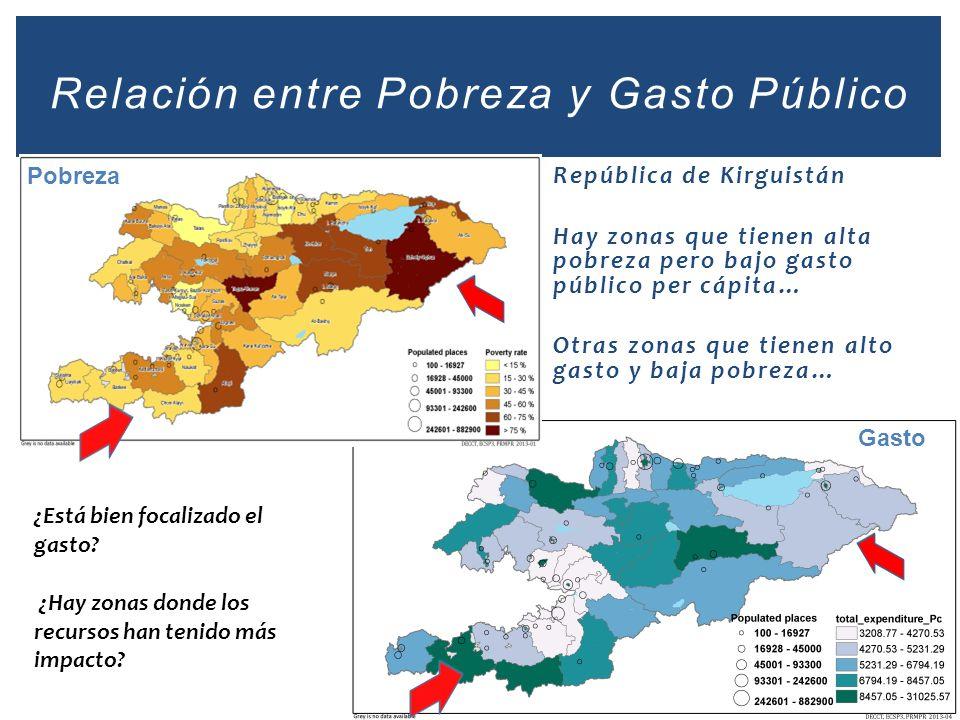 Relación entre Pobreza y Gasto Público