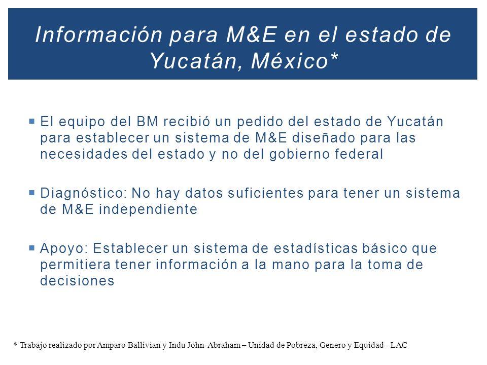 Información para M&E en el estado de Yucatán, México*