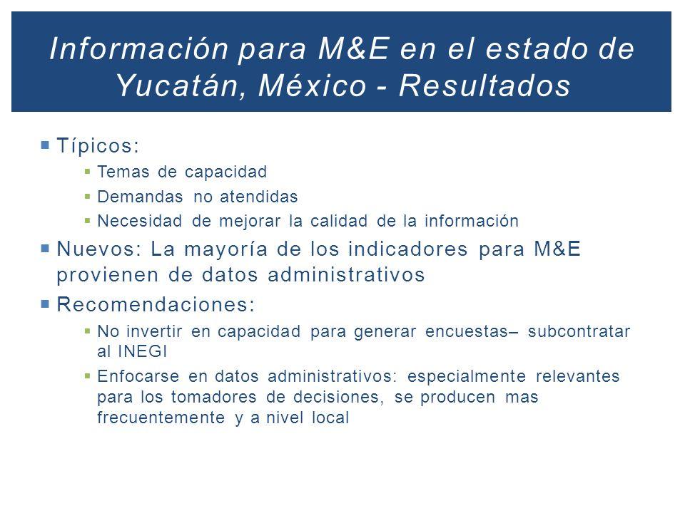 Información para M&E en el estado de Yucatán, México - Resultados