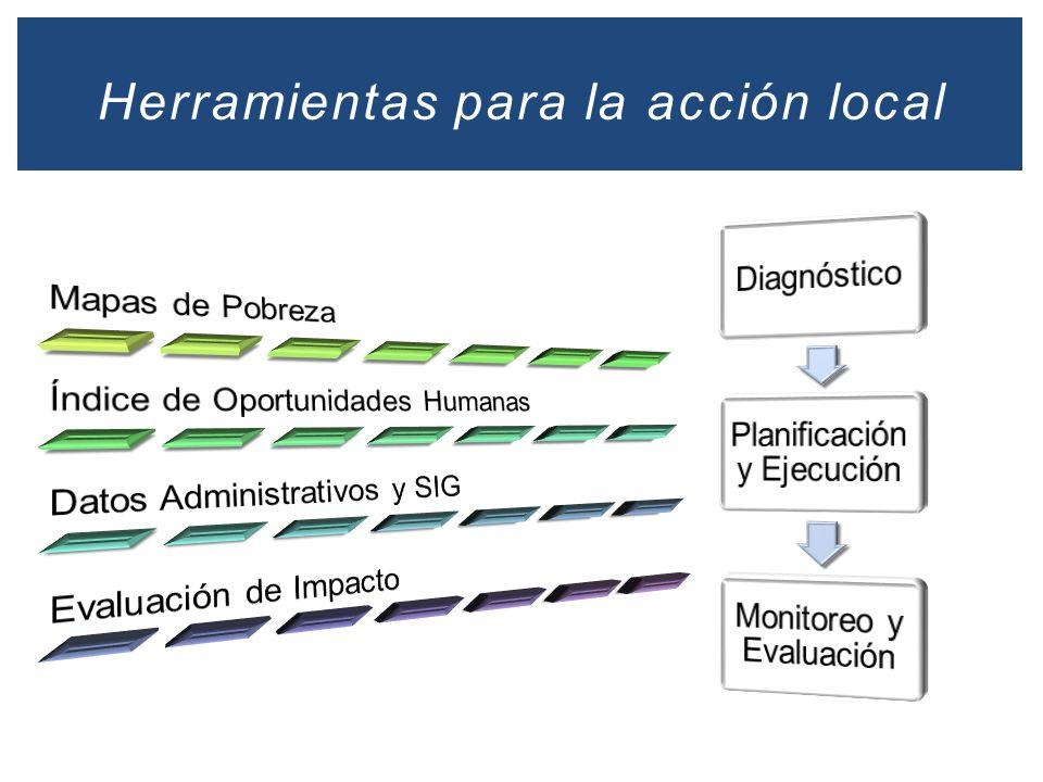 Herramientas para la acción local