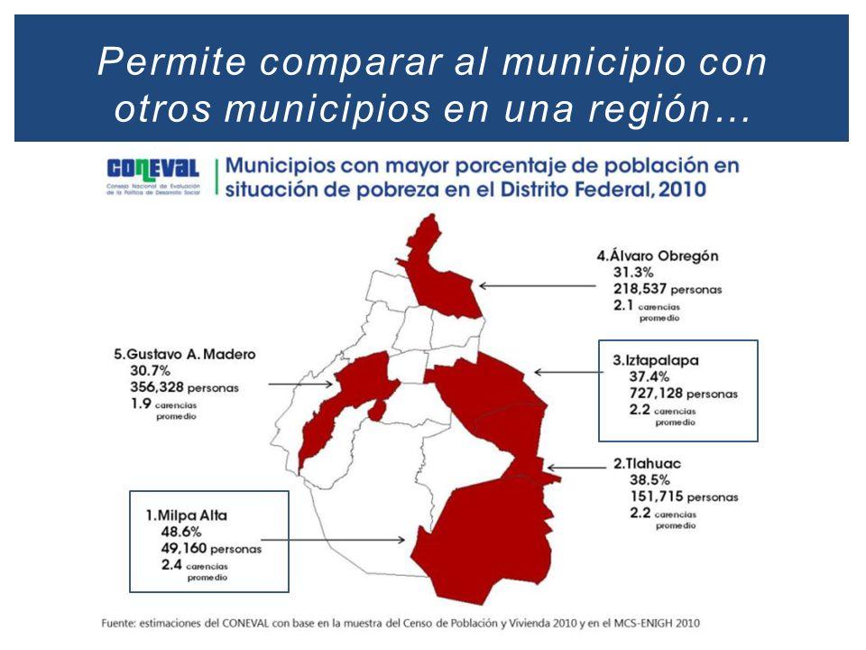 Permite comparar al municipio con otros municipios en una región…