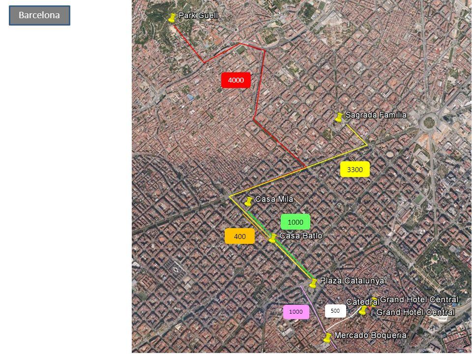 Barcelona 4000 3300 1000 400 1000 500