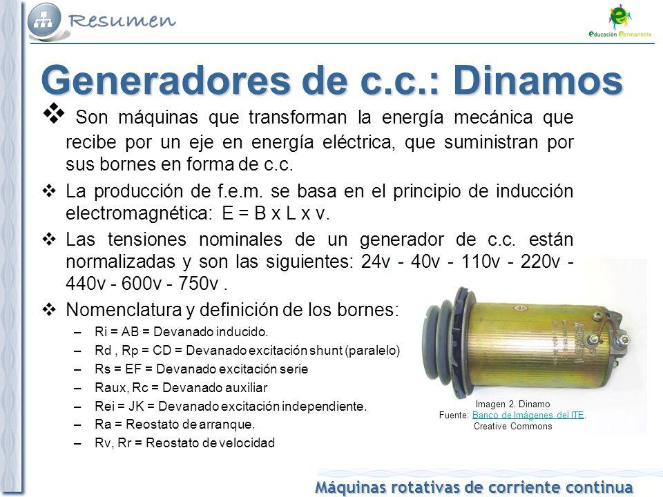 Generadores de c.c.: Dinamos