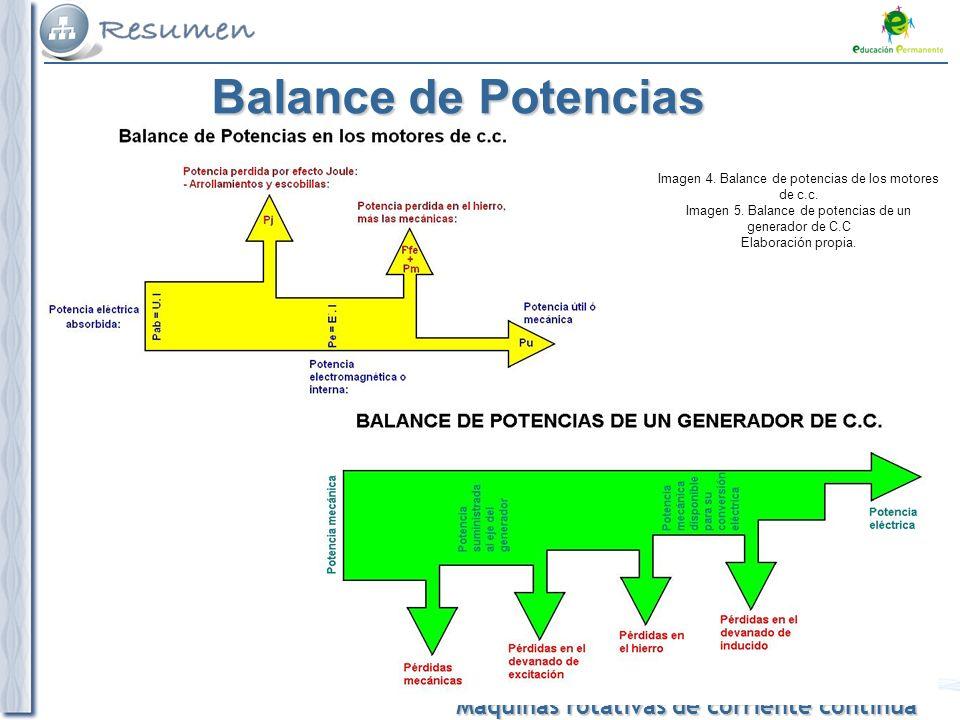 Balance de Potencias Imagen 4. Balance de potencias de los motores de c.c. Imagen 5. Balance de potencias de un generador de C.C.