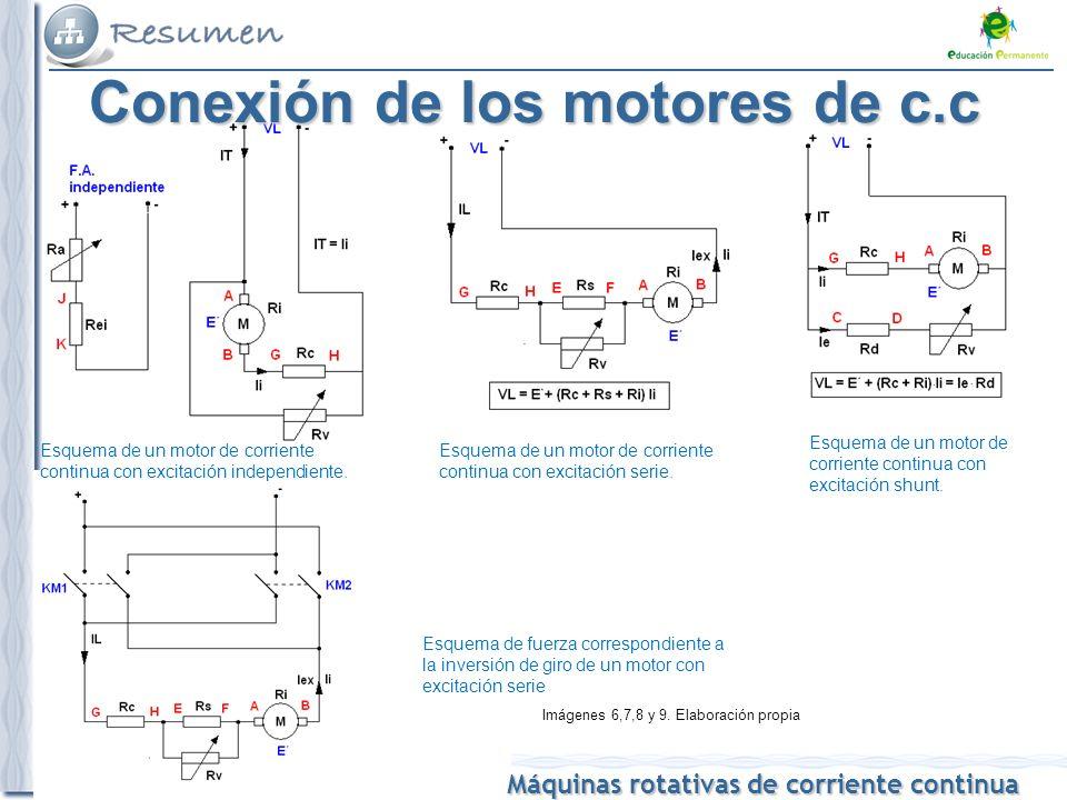 Conexión de los motores de c.c