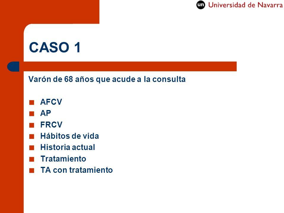 CASO 1 Varón de 68 años que acude a la consulta AFCV AP FRCV