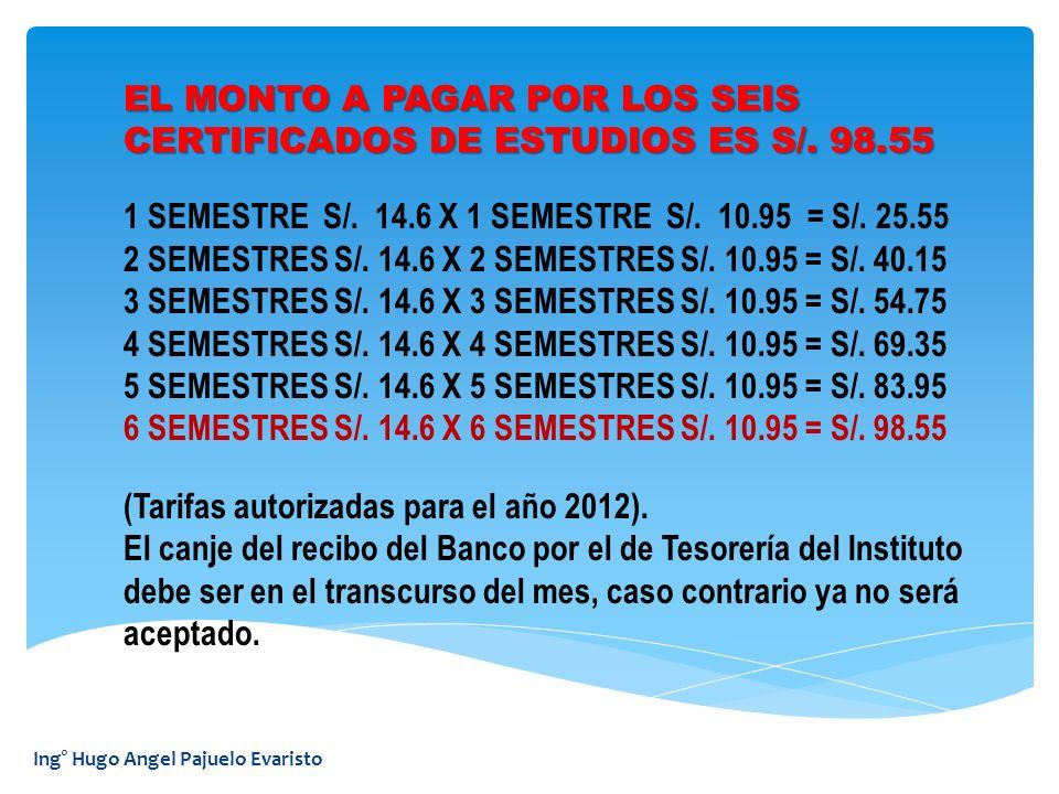 EL MONTO A PAGAR POR LOS SEIS CERTIFICADOS DE ESTUDIOS ES S/. 98.55
