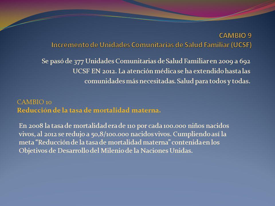CAMBIO 9 Incremento de Unidades Comunitarias de Salud Familiar (UCSF)