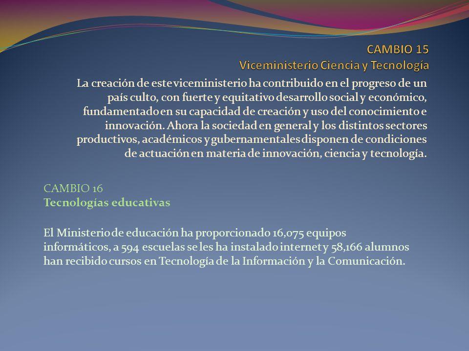 CAMBIO 15 Viceministerio Ciencia y Tecnología