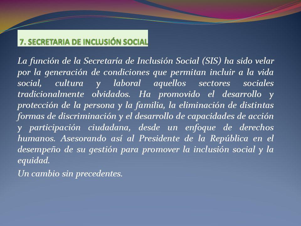 7. SECRETARIA DE INCLUSIÓN SOCIAL
