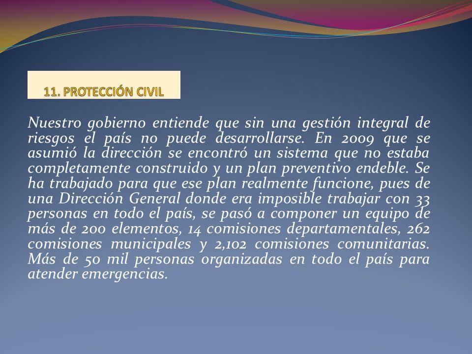 11. PROTECCIÓN CIVIL