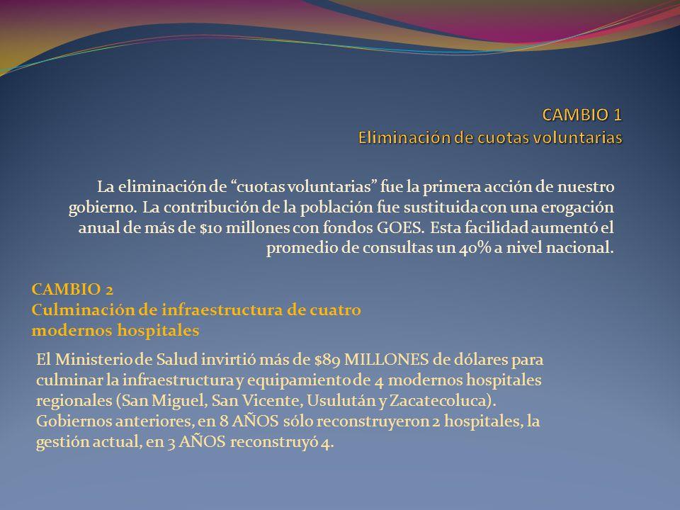 CAMBIO 1 Eliminación de cuotas voluntarias
