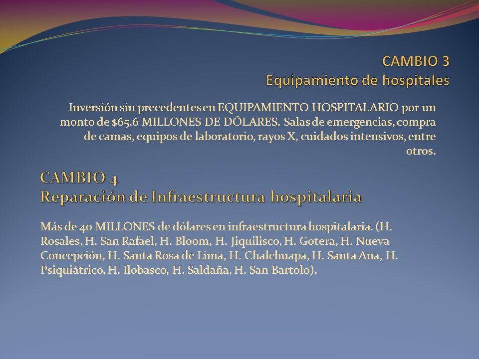 CAMBIO 3 Equipamiento de hospitales