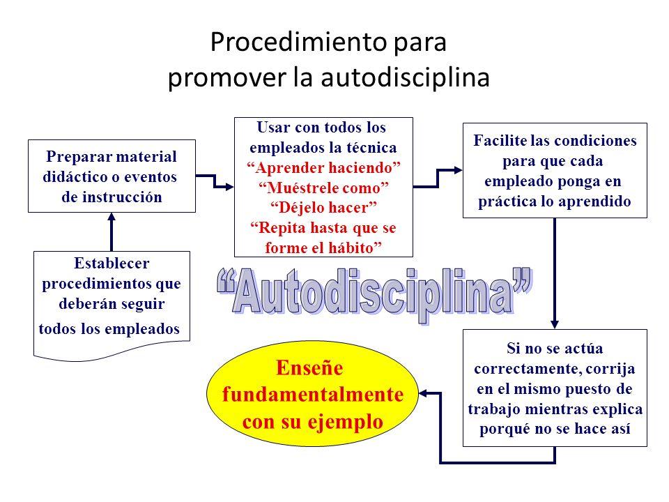 Procedimiento para promover la autodisciplina